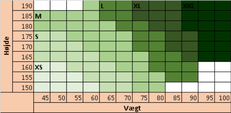 BH højde vægt tabel